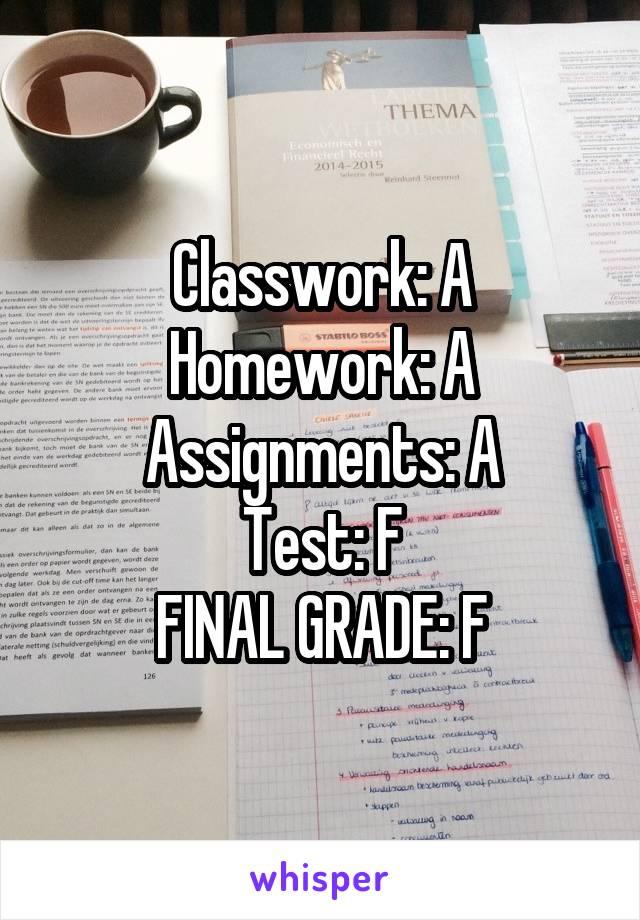 Classwork: A Homework: A Assignments: A Test: F FINAL GRADE: F