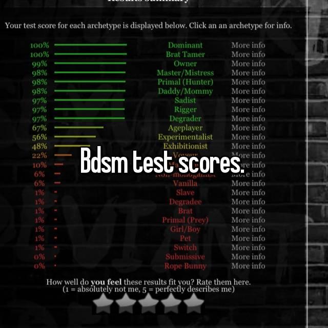 switch bdsm test