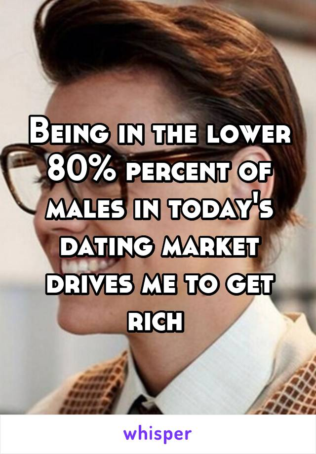 Being in the lower 80% percent of males in today's dating market drives me to get rich