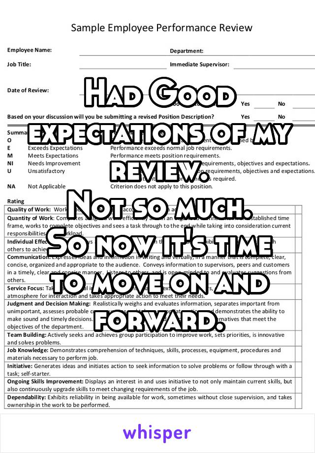 Had Good expectations of my review. Not so much. So now it's time to move on and forward.