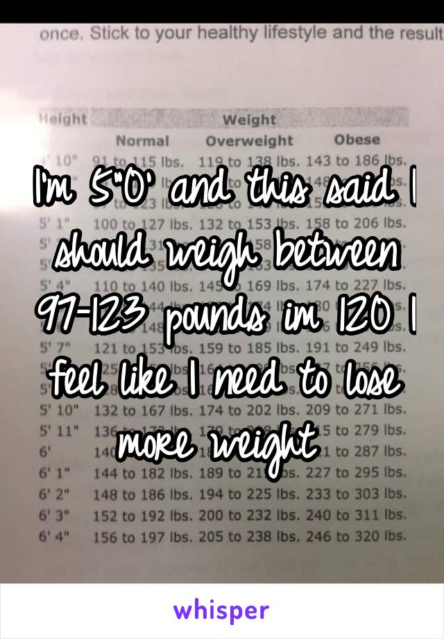 """I'm 5""""0' and this said I should weigh between 97-123 pounds im 120 I feel like I need to lose more weight"""