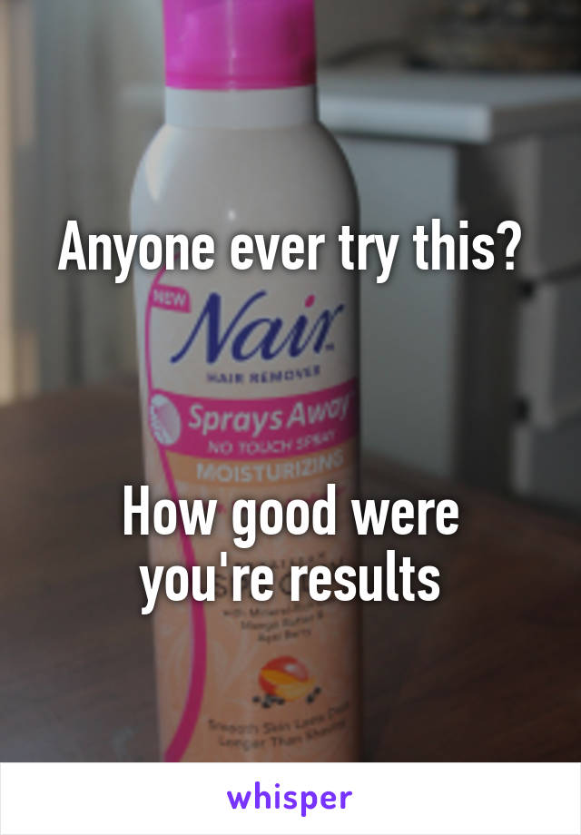 Anyone ever try this?    How good were you're results