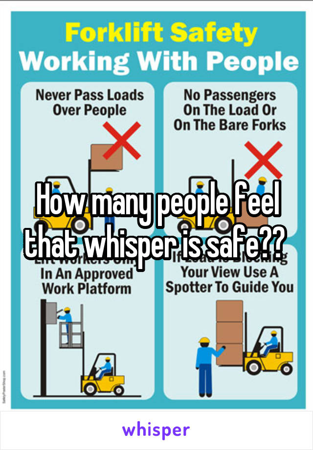 How many people feel that whisper is safe??