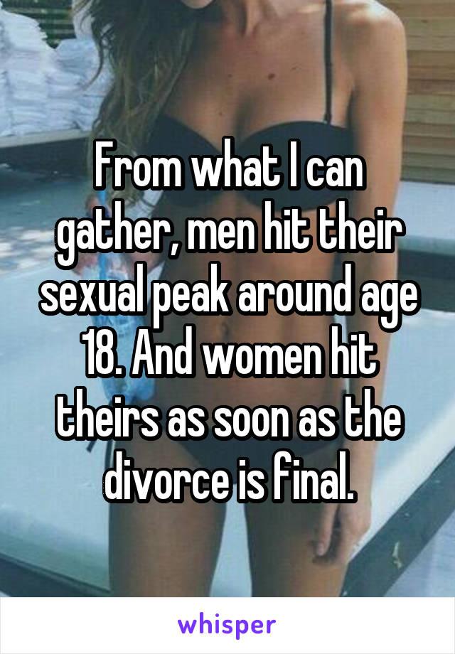 When do men hit their sexual prime