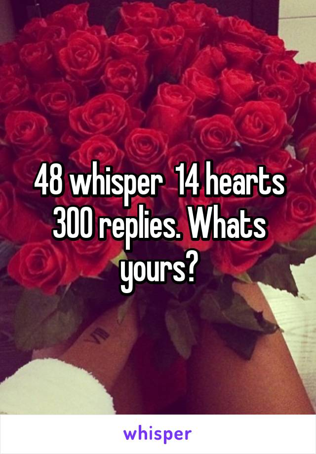 48 whisper  14 hearts 300 replies. Whats yours?