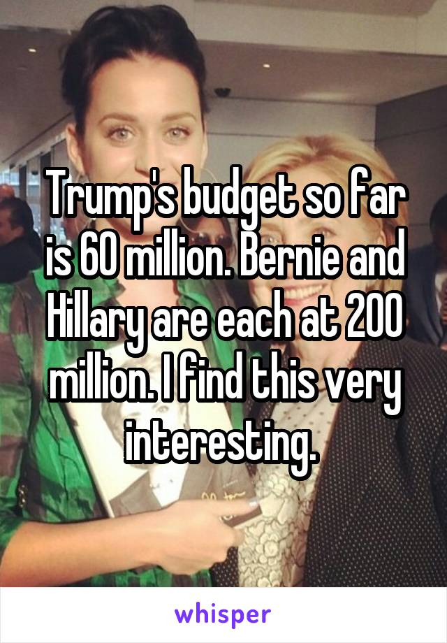 Trump's budget so far is 60 million. Bernie and Hillary are each at 200 million. I find this very interesting.