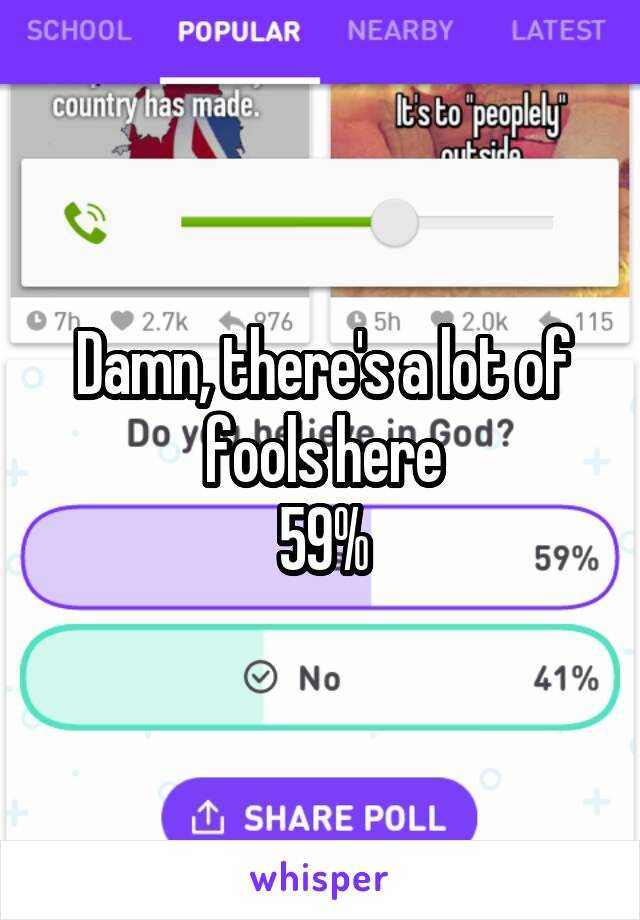Damn, there's a lot of fools here 59%