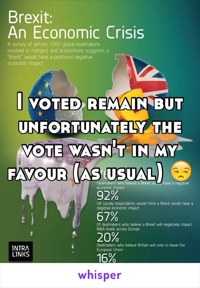 I voted remain but unfortunately the vote wasn't in my favour (as usual) 😒
