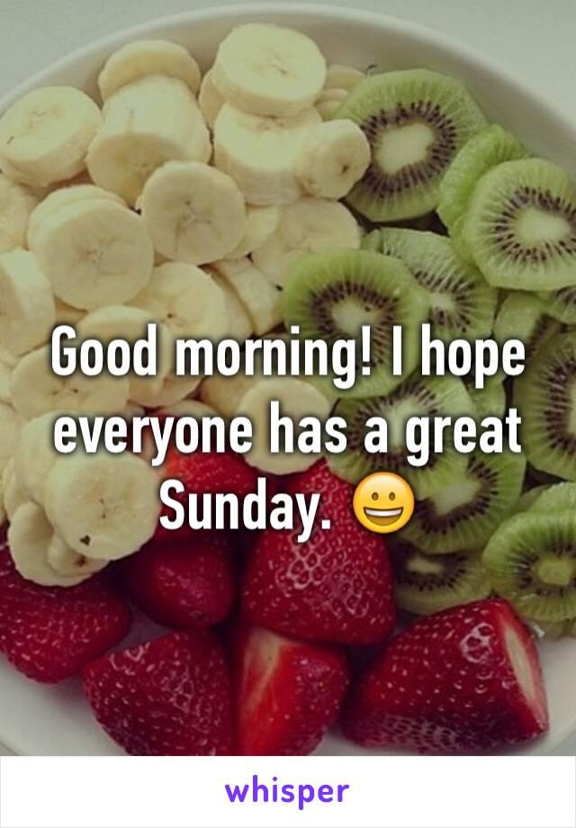Good morning! I hope everyone has a great Sunday. 😀