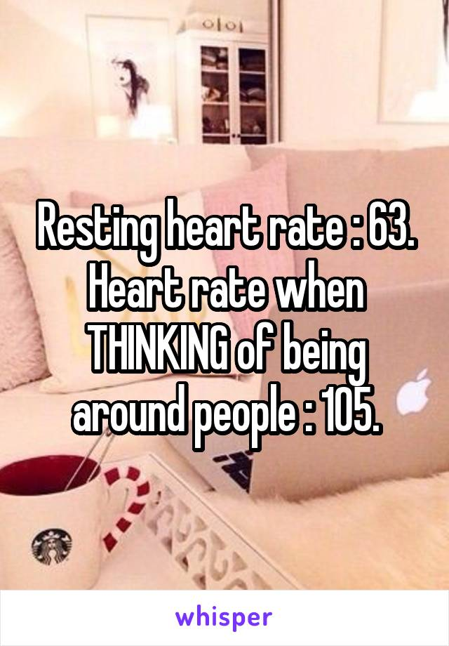 Resting heart rate : 63. Heart rate when THINKING of being around people : 105.