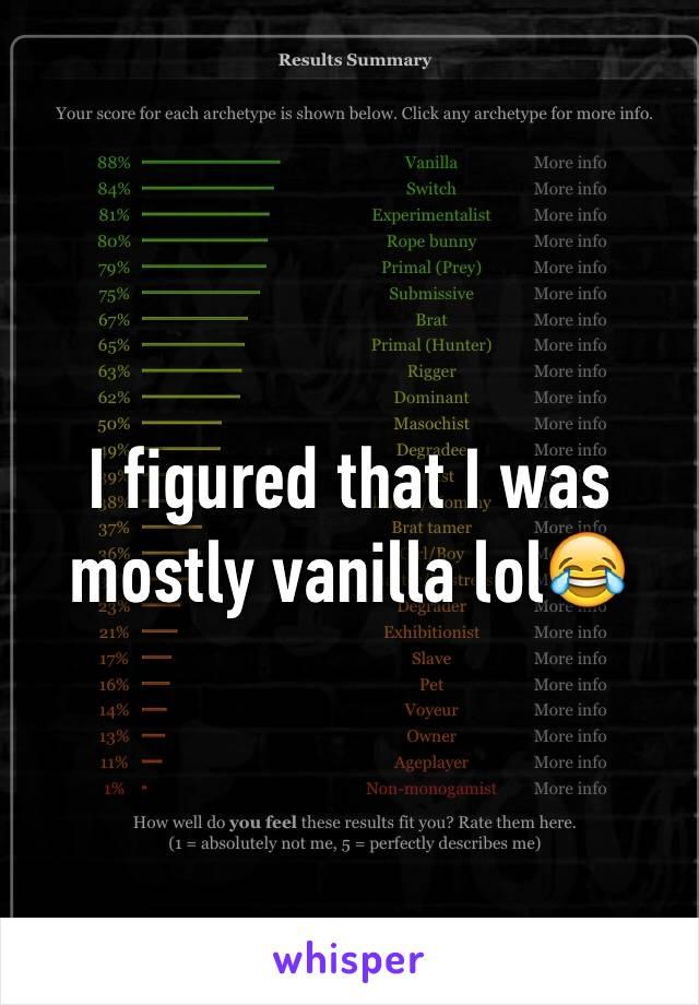 I figured that I was mostly vanilla lol😂