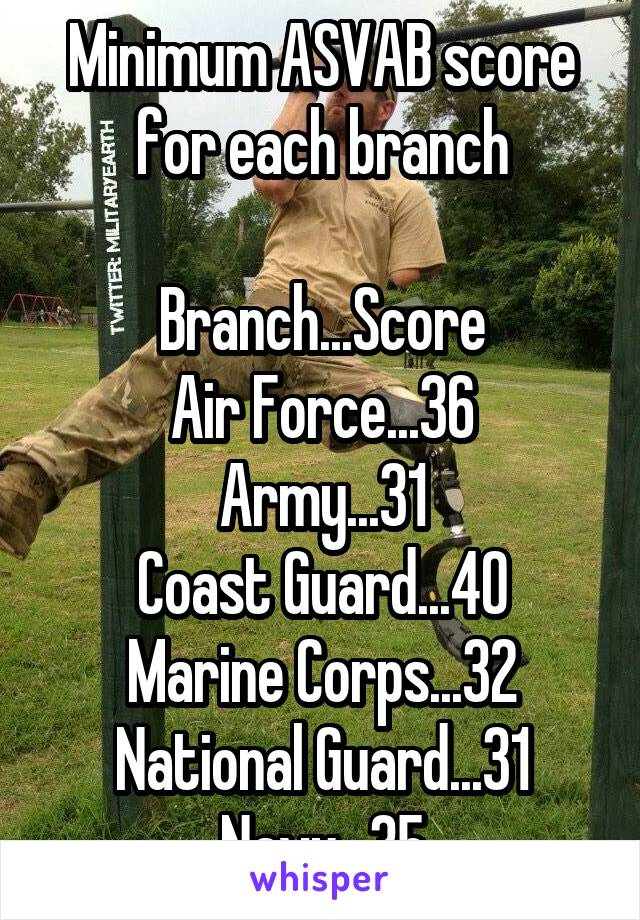 Minimum ASVAB score for each branch Branch   Score Air Force