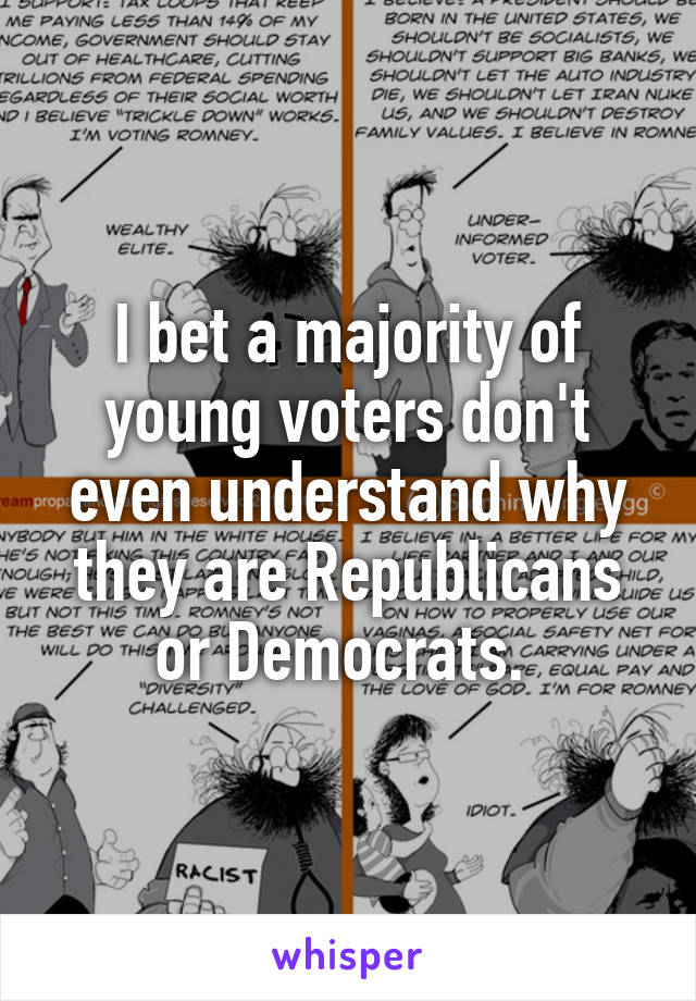 I bet a majority of young voters don't even understand why they are Republicans or Democrats.