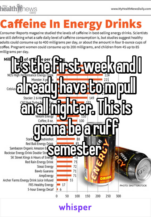 It's the first week and I already have to m pull an all nighter. This is gonna be a ruff semester