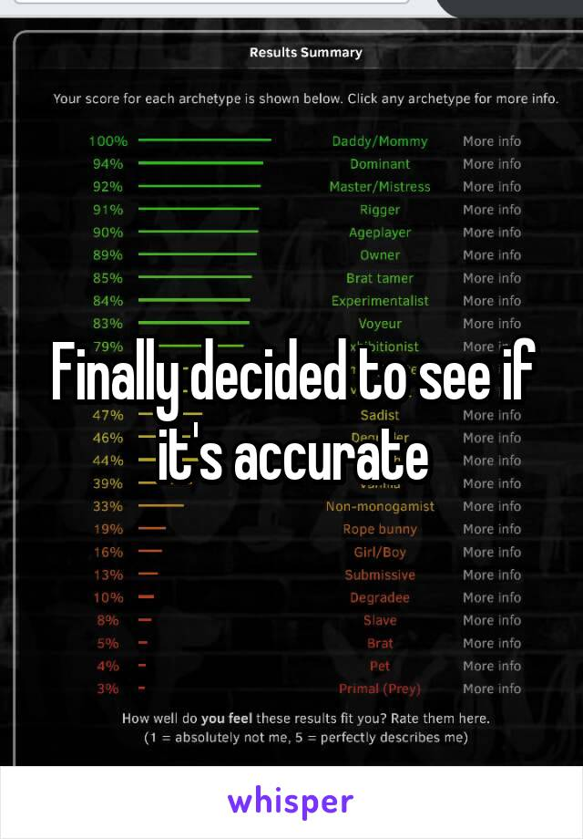 Finally decided to see if it's accurate