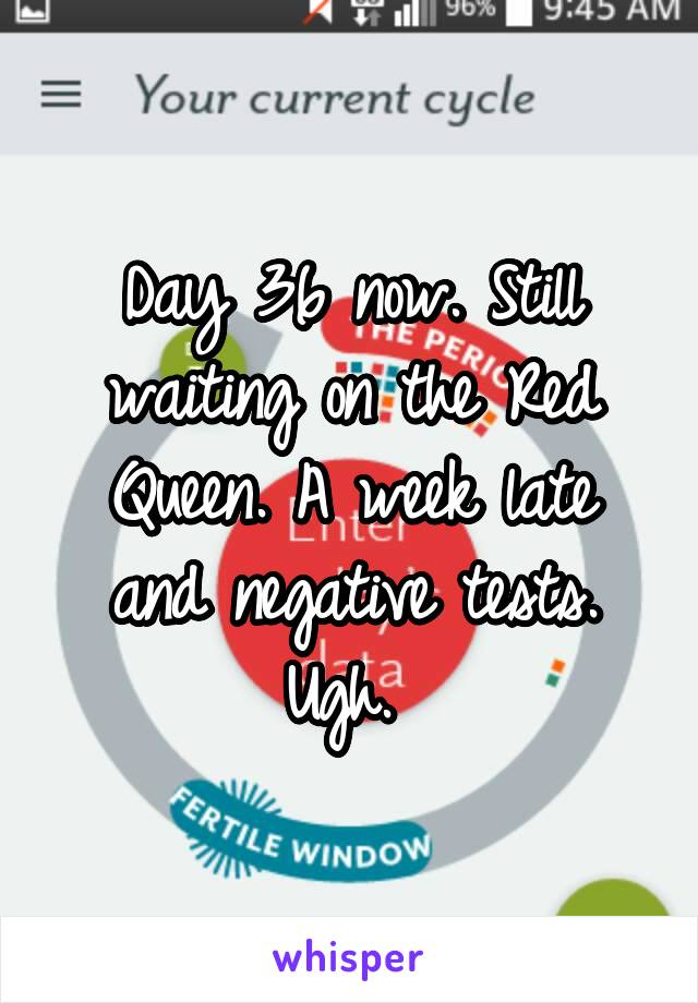 Day 36 now. Still waiting on the Red Queen. A week late and negative tests. Ugh.