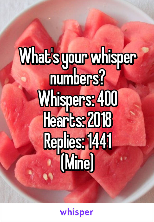 What's your whisper numbers? Whispers: 400 Hearts: 2018 Replies: 1441 (Mine)