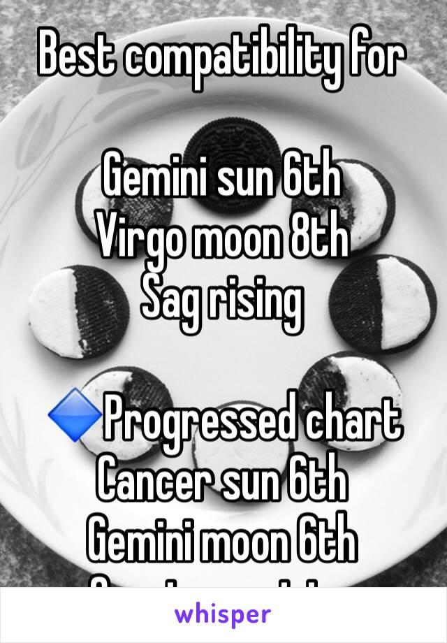 Best compatibility for Gemini sun 6th Virgo moon 8th Sag