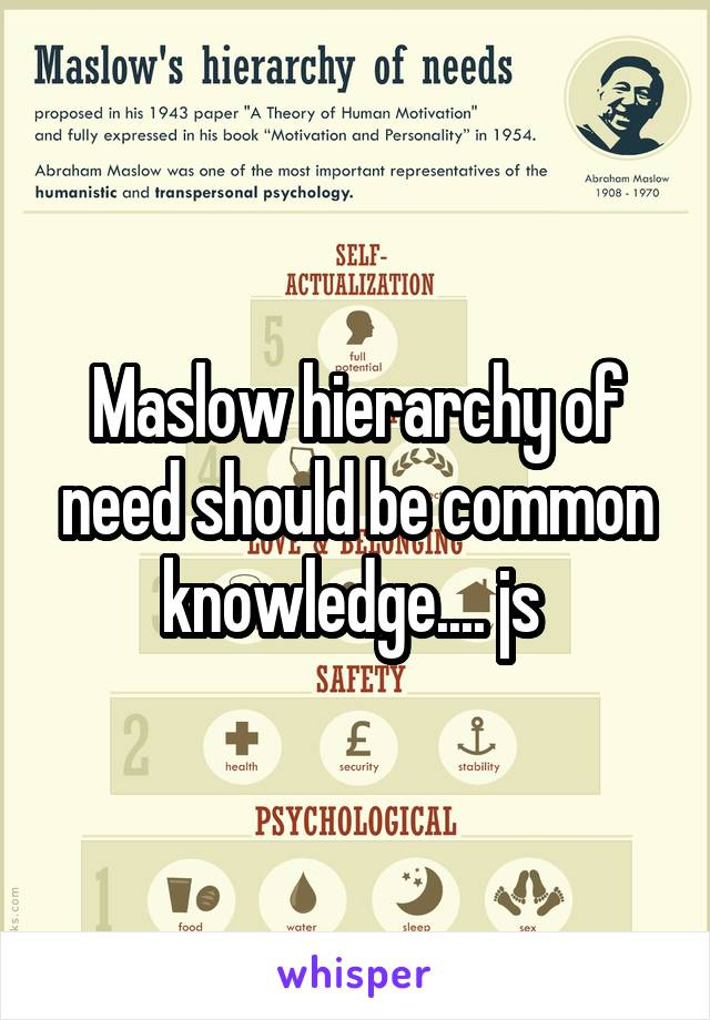 Maslow hierarchy of need should be common knowledge.... js