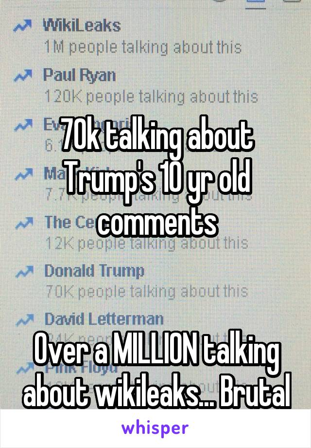 70k talking about Trump's 10 yr old comments   Over a MILLION talking about wikileaks... Brutal