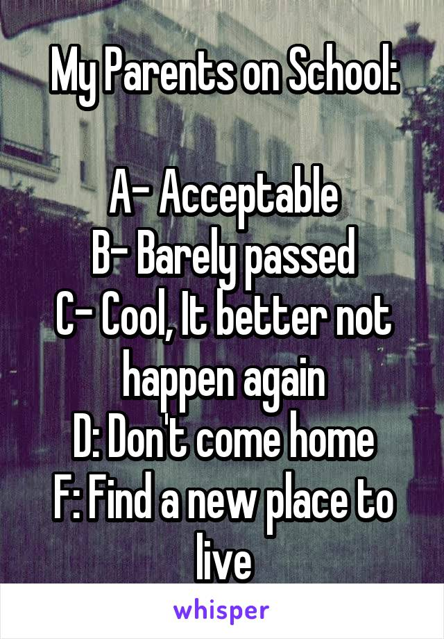 My Parents on School:  A- Acceptable B- Barely passed C- Cool, It better not happen again D: Don't come home F: Find a new place to live