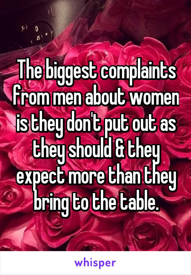 The biggest complaints from men about women is they don't put out as they should & they expect more than they bring to the table.