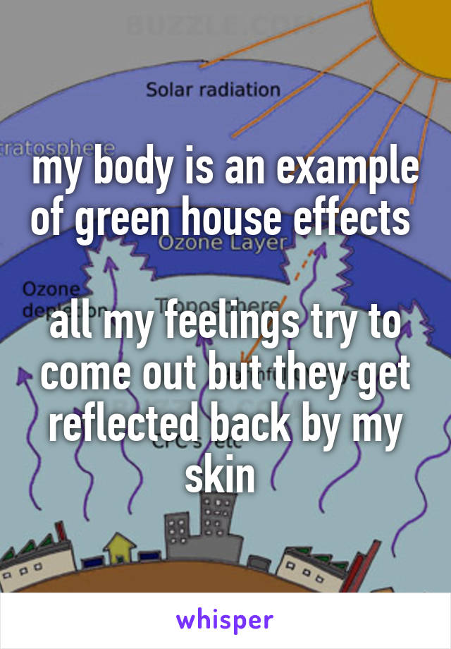 my body is an example of green house effects   all my feelings try to come out but they get reflected back by my skin
