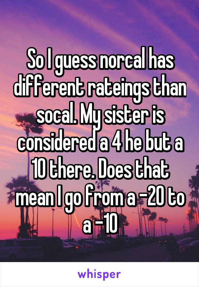 So I guess norcal has different rateings than socal. My sister is considered a 4 he but a 10 there. Does that mean I go from a -20 to a -10