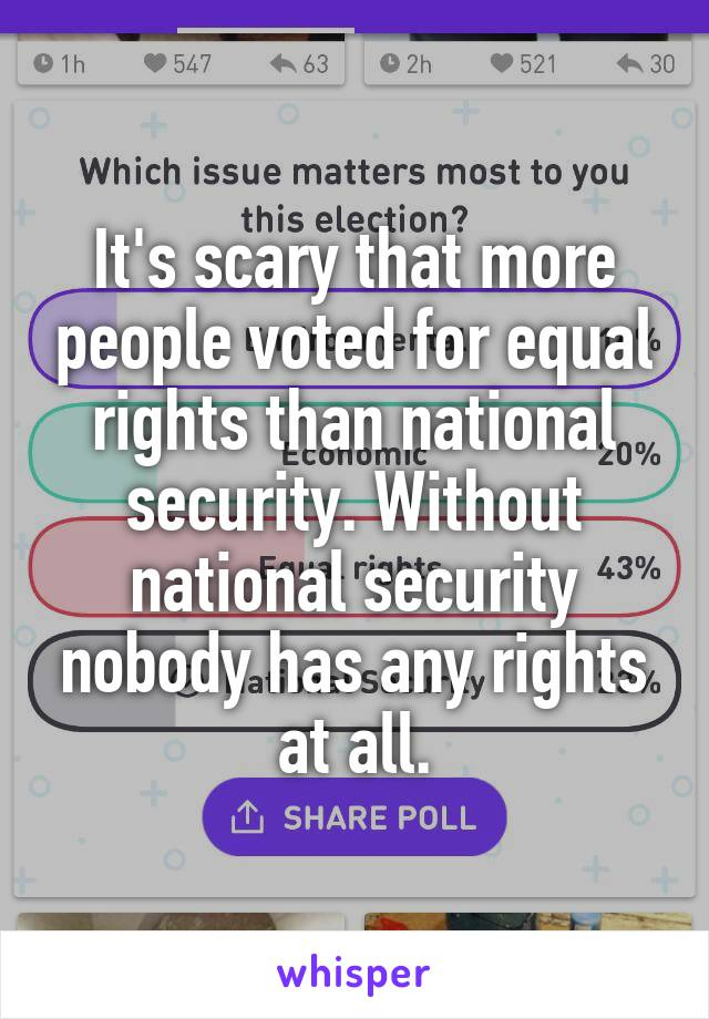 It's scary that more people voted for equal rights than national security. Without national security nobody has any rights at all.