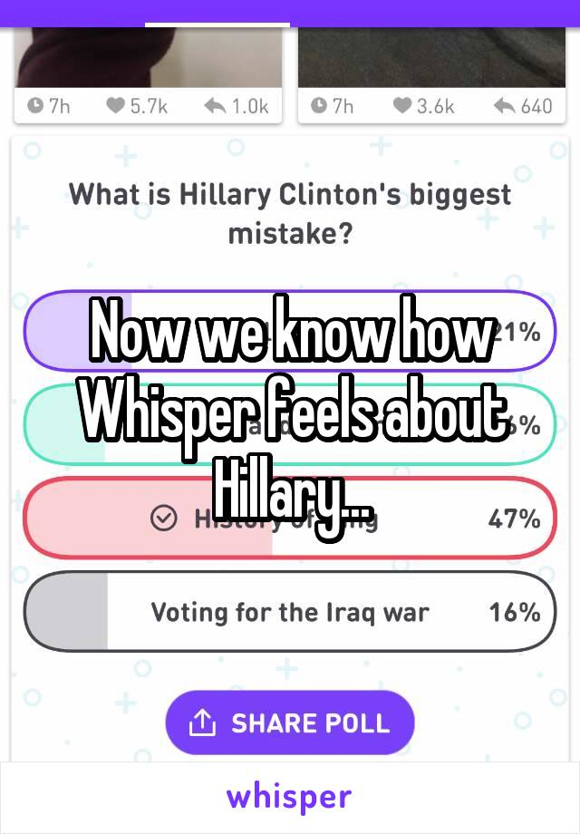 Now we know how Whisper feels about Hillary...
