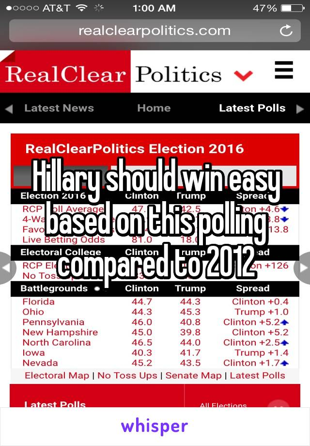 Hillary should win easy based on this polling compared to 2012