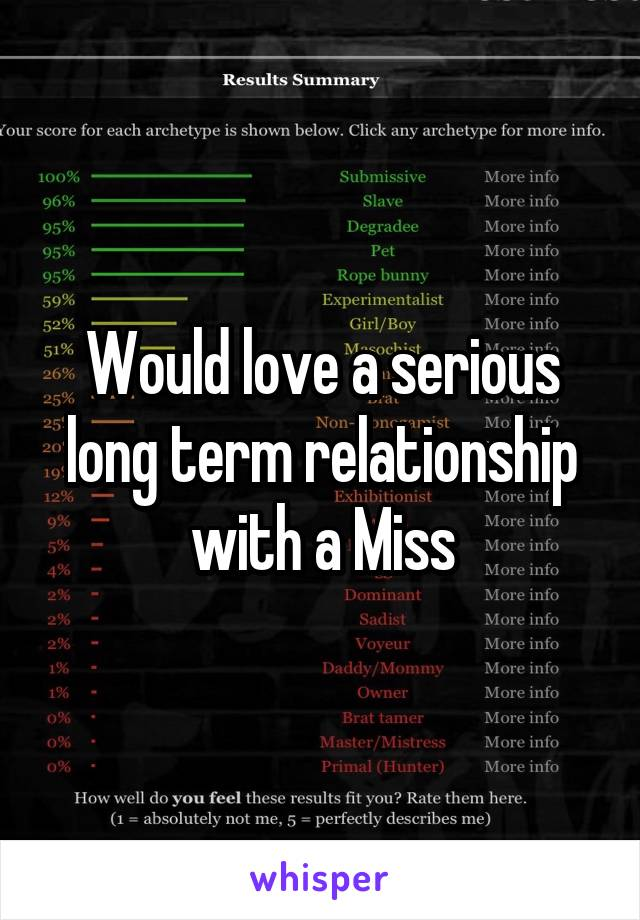 Would love a serious long term relationship with a Miss