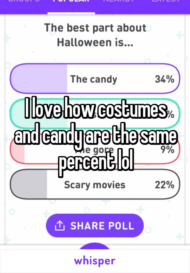 I love how costumes and candy are the same percent lol