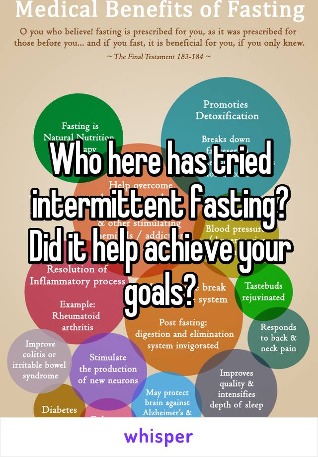 Who here has tried intermittent fasting? Did it help achieve your goals?