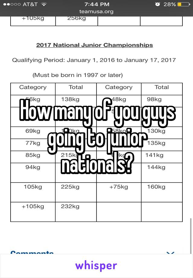 How many of you guys going to junior nationals?
