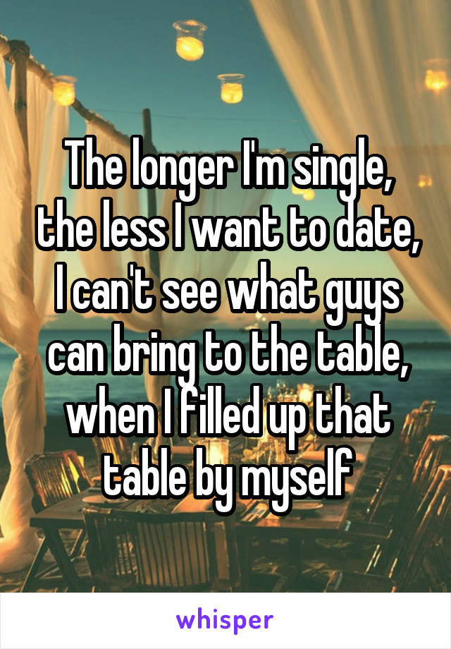 The longer I'm single, the less I want to date, I can't see what guys can bring to the table, when I filled up that table by myself