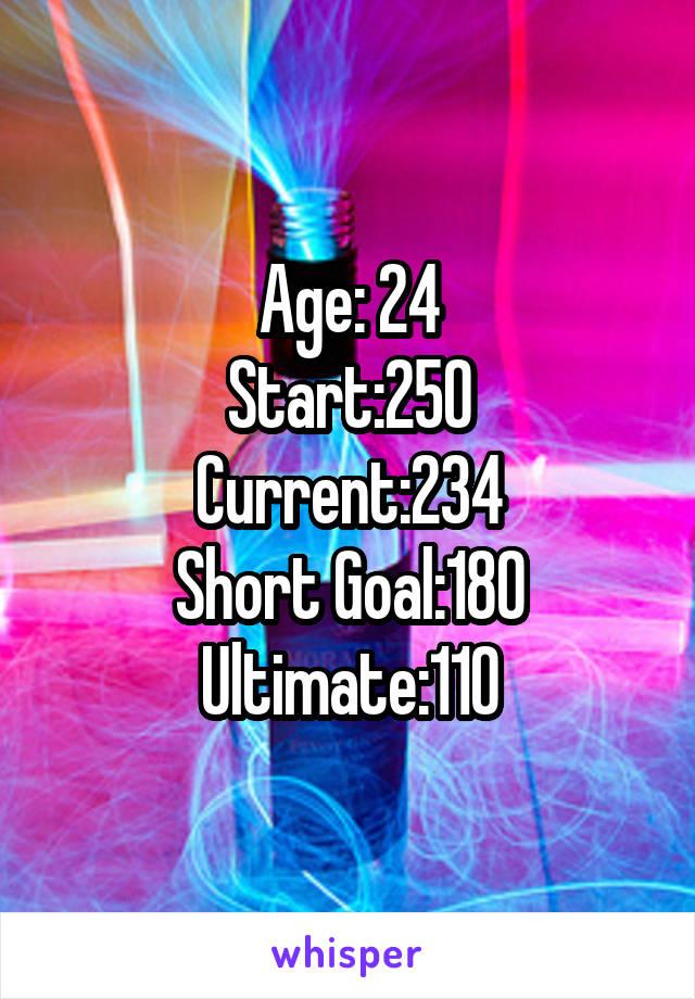 Age: 24 Start:250 Current:234 Short Goal:180 Ultimate:110