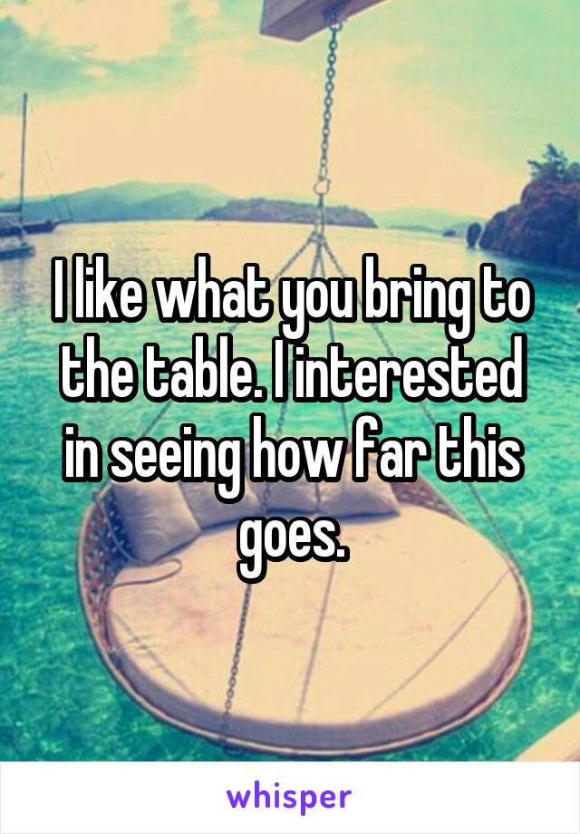 I like what you bring to the table. I interested in seeing how far this goes.