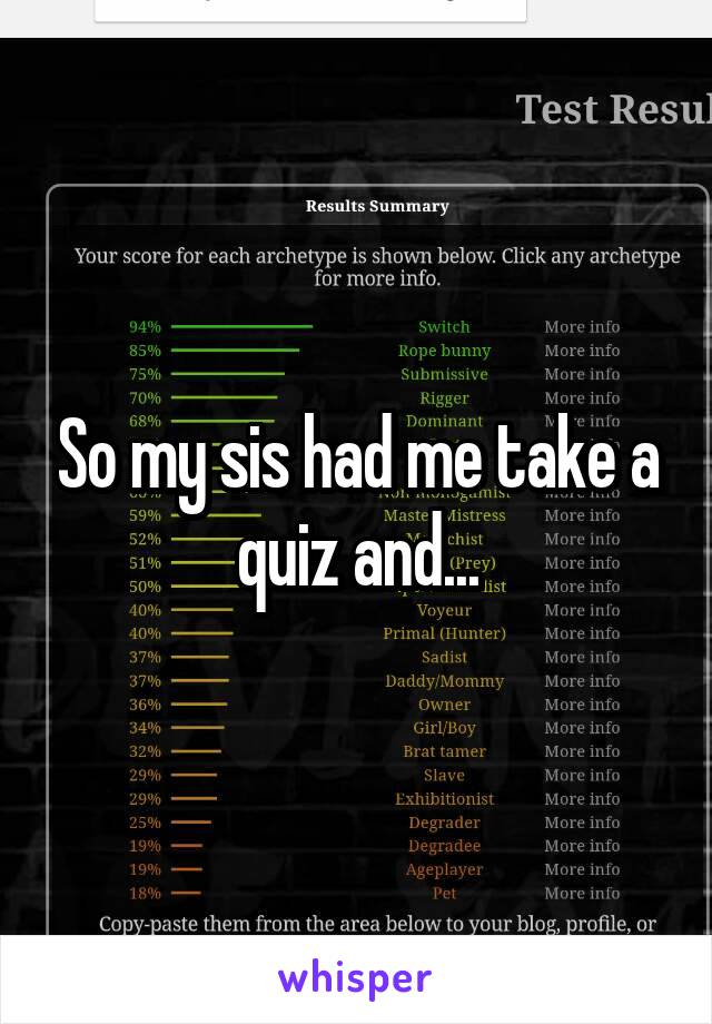 So my sis had me take a quiz and...