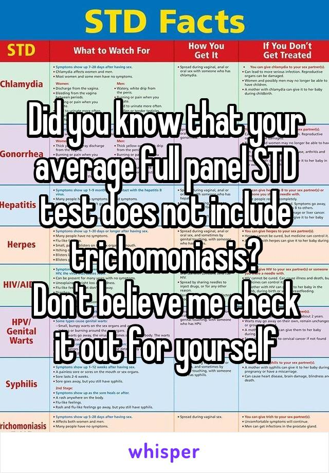 Did you know that your average full panel std test does not include did you know that your average full panel std test does not include trichomoniasis solutioingenieria Choice Image