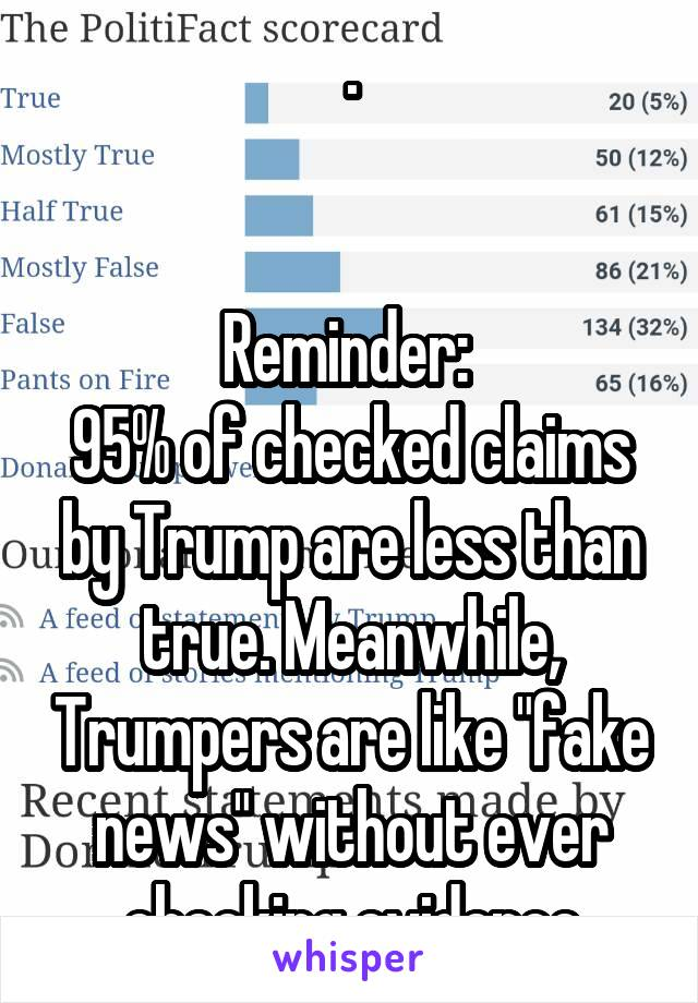 """.   Reminder:  95% of checked claims by Trump are less than true. Meanwhile, Trumpers are like """"fake news"""" without ever checking evidence"""