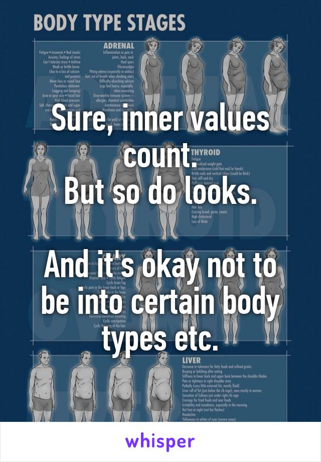 Sure, inner values count. But so do looks.  And it's okay not to be into certain body types etc.