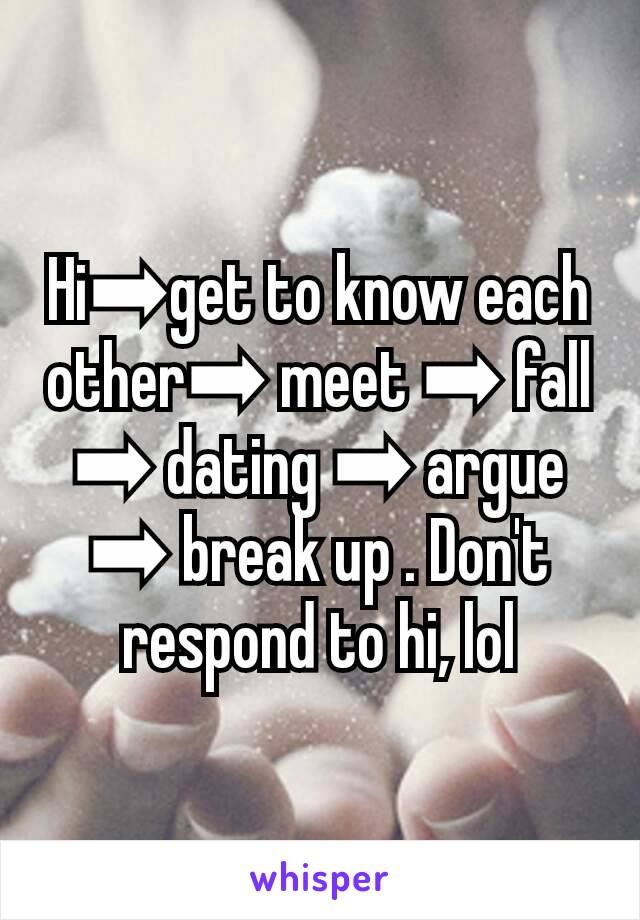 Hi➡get to know each other➡ meet ➡ fall ➡ dating ➡ argue ➡ break up . Don't respond to hi, lol