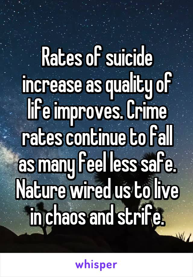 Rates of suicide increase as quality of life improves. Crime rates continue to fall as many feel less safe. Nature wired us to live in chaos and strife.