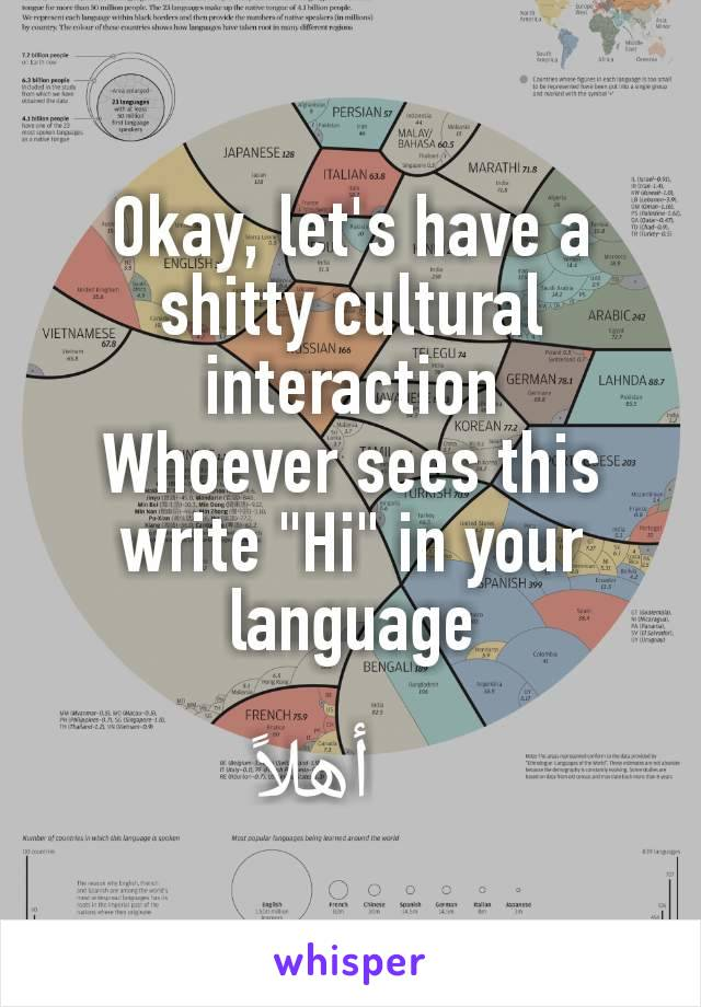 "Okay, let's have a shitty cultural interaction Whoever sees this write ""Hi"" in your language                      أهلاً"
