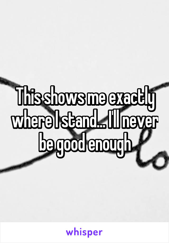 This shows me exactly where I stand... I'll never be good enough