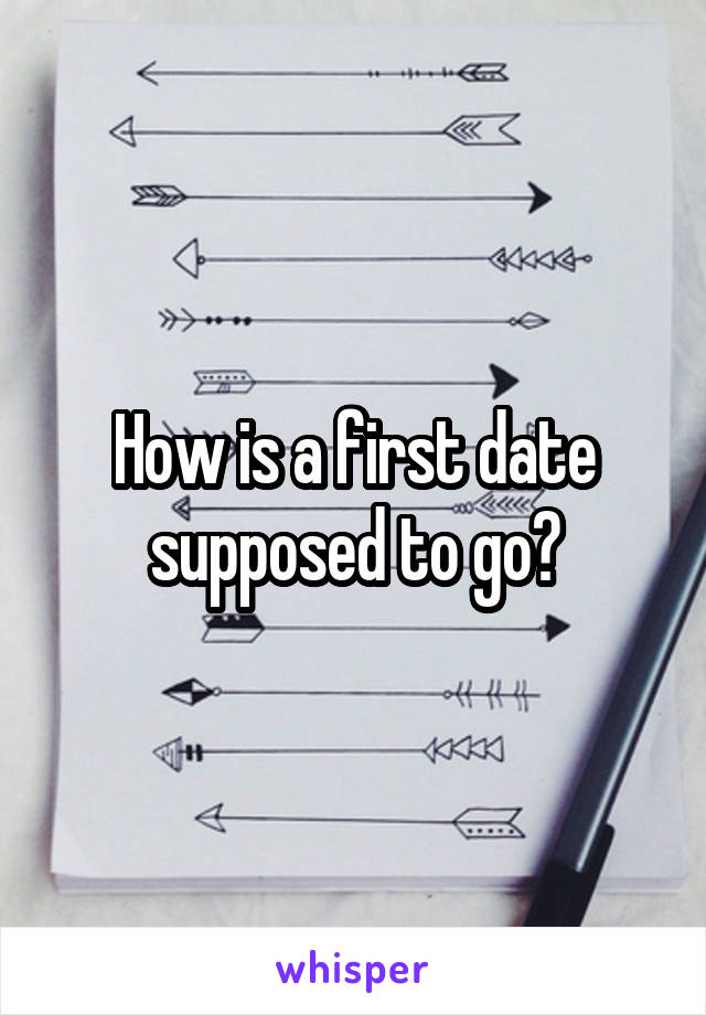 How is a first date supposed to go?