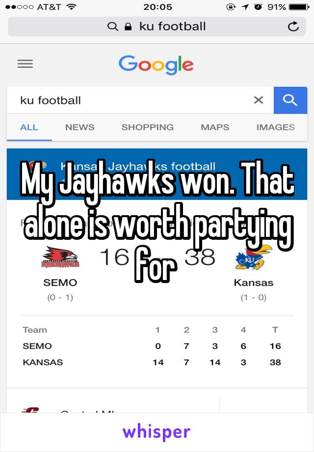 My Jayhawks won. That alone is worth partying for