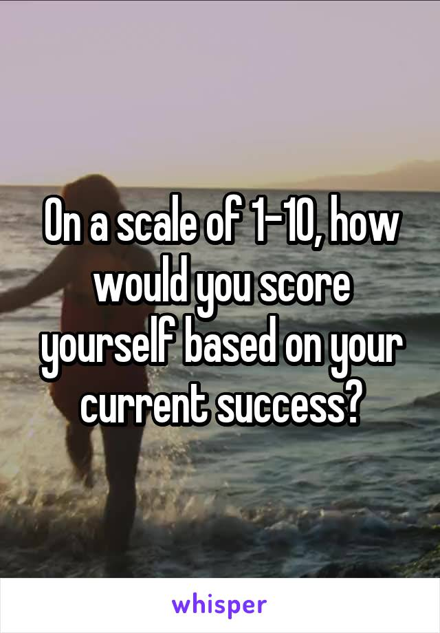 On a scale of 1-10, how would you score yourself based on your current success?
