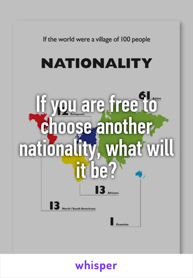 If you are free to choose another nationality, what will it be?